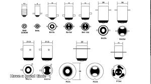 Wagner Light Bulb Chart Tobi Karikaturize Com