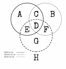 Pumpkin Venn Diagram Use The Below Venn Diagram And Table To Determine The