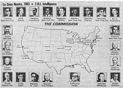 Current Chicago Outfit Chart The Commission Mafia Wikipedia
