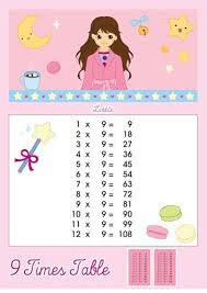 Multiplication 9 Chart 9 Times Table Multiplication Chart Printable Times Tables