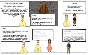Characterization Chart Storyboard By 214fb9fa