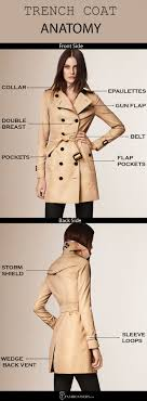 the anatomy of a trench coat