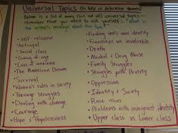 rw theme essay rough draft points pritzker freshman composition list of universal topics