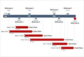 Project Plan Timeline Excel Template Sample Blank Construction ...
