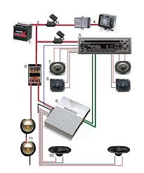 audio systems throughout car stereo amp wiring diagram gooddy org how to wire car speakers to amp diagram at Wiring Diagram Car Audio System