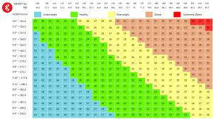 Baby Bmi Chart Calculator Bmi Calculator For Singapore And Asian