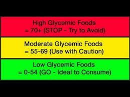 Download Mp3 Glycemic Load Chart Pdf 2018 Free
