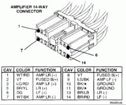 kenwood kdc wiring diagram wiring diagram kenwood car radio stereo audio wiring diagram autoradio connector