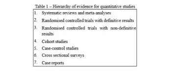 The Use of Qualitative Content Analysis in Case Study Research     SlideShare