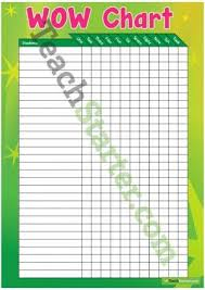 Wow Chart Reading Charts Teaching Resources Teaching