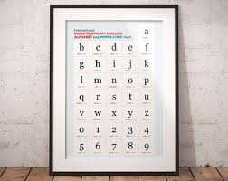 If you've ever talked on a call with bad reception or with someone in a currently, the u.s. Nato Alphabet Print Etsy