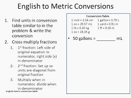 Gallon To Liter Conversion Chart Metric Conversion Chart