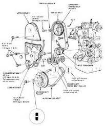 1992 geo prizm fuse box wiring diagram 1995 geo tracker fuse box 1992 honda civic lx engine diagram on 1992 geo prizm fuse box wiring diagram