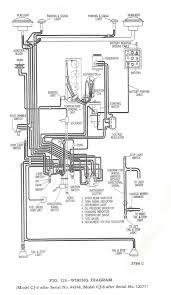 cj2a fuel gauge wiring diagram wiring diagrams best cj2a fuel gauge wiring diagram wiring diagram libraries amp meter wiring diagram cj2a fuel gauge wiring