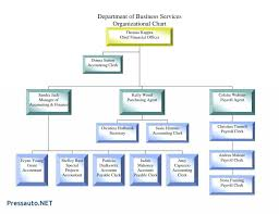 Accounts Payable Process Flow Chart Ppt 013 Template Ideas Free Organizational Chart Powerpoint