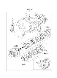 Kia sedona automatic gearbox oil change