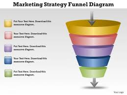 Powerpoint Funnel Chart Marketing Strategy Funnel Diagram Cycle Process Powerpoint