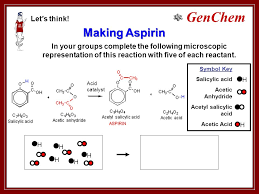balanced chemical equation for the synthesis of aspirin using