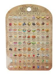 <b>Доска</b> для нарезки подарочная с рецептами и калорийностью ...