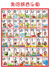 Pinyin Chart Pinyin Chart By Geilihanyu Teachers Pay Teachers