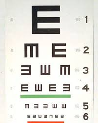 Eye Check Up Chart Distance Eye Exam This Is The Part Of An Eye Exam People Are Most