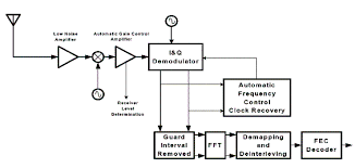 wifi block diagram info block diagram of wifi block auto wiring diagram schematic wiring block