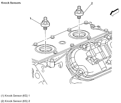 i have a 2003 gmc sierra and i need to locate both knock sensors on graphic graphic