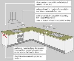 kitchen receptacle wiring diagram images leviton w duplex kitchen wiring requirements kitchen image about diagram