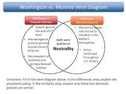 Federalists And Anti Federalists Venn Diagram Ageless Alexander Hamilton Vs Thomas Jefferson Venn Diagram 2019