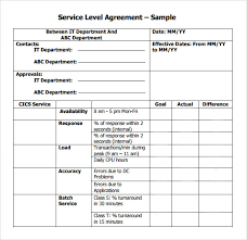 help desk service level agreement template itil service level agreement template examples of service level