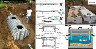 Design Of Septic Tank For 200 Users Septic Tank Components And Design Of Septic Tank Based On