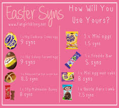 How Many Syns In John West Light Lunch Easter Treats For Under 10 Syns Slimming World