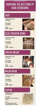 Dream Catcher Hair Extensions Cost Semi Permanent Hair Extensions Explore The Best Hair Extension Methods 85
