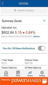 Nasdaq Quotes Unique NASDAQ Quotes On The App Store