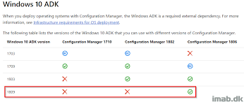 How Can I Update The Windows 10 Adk Windows Assessment And