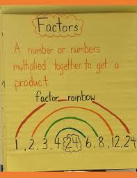 Factors Anchor Chart Create A Factor Rainbow Math Anchor