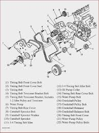 2006 ford focus zx4 fuse box diagram at 2001 Ford Focus Zx3 Fuse Box Diagram Fuel Gauge Diagram