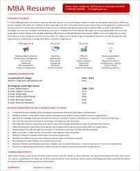 Graduate MBA Resume in PDF