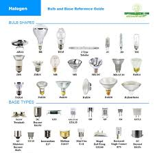 home lighting guide. light bulb types reference home u003e lighting resources guide g