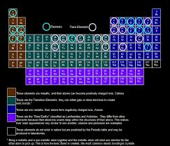 Atomic number – Amras888