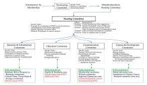 schematic website the wiring diagram schematic structure vidim wiring diagram schematic