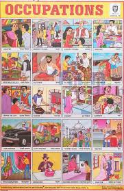 Occupation Chart Pictures Occupations Chart Chart Number 136 Minikids In