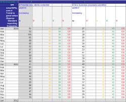 Scorecard Template Sports Club Scorecard