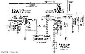 how the ab763 works after the reverb driver the amplified dry signal is then sent through the reverb transformer which transforms the high voltage low current high impedance