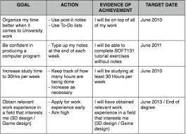 personal development plans sample 25 unique personal development plan example ideas on pinterest