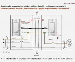how to wire multiple electrical outlets together top wiring multiple how to wire multiple electrical outlets together popular multiple electrical outlet wiring diagram inspirationa wiring diagram