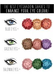 makeup tips according to your eye color picture