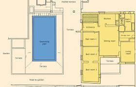 Swimming Pool Blueprints dipyridamoleus
