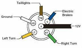 trailer light wiring diagram 4 wire schematics and wiring diagrams trailer lights wiring wire diagrams easy simple detail baja designs electric diagram for boat troubleshooting 4 and 5 way wiring installations etrailer