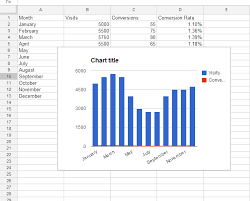 Google Sheets Charts 4 Spreadsheet Tricks In Google Drive Seer Interactive